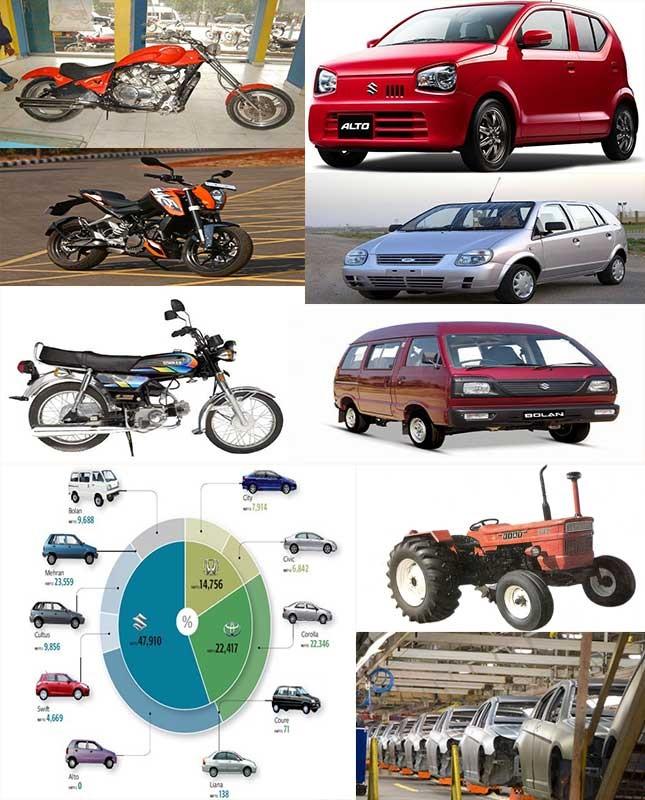 Adam Motor Company, defunct automotive Al-Ghazi Tractors, tractors Dewan Farooque Motors, automotive Ghani Automobile Industries, motorcycles Master Motors, ...